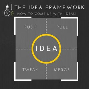 The idea framework - how to come up with business ideas